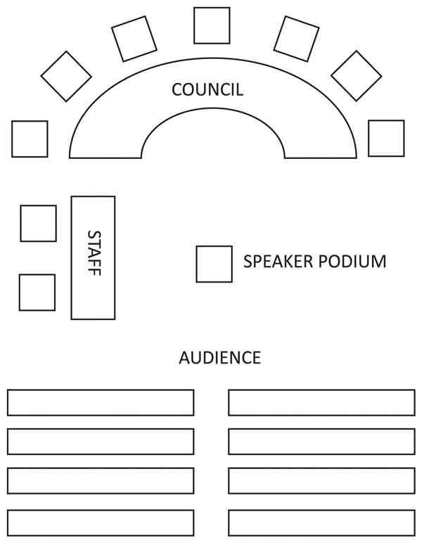 The Basic Layout of Council Chambers
