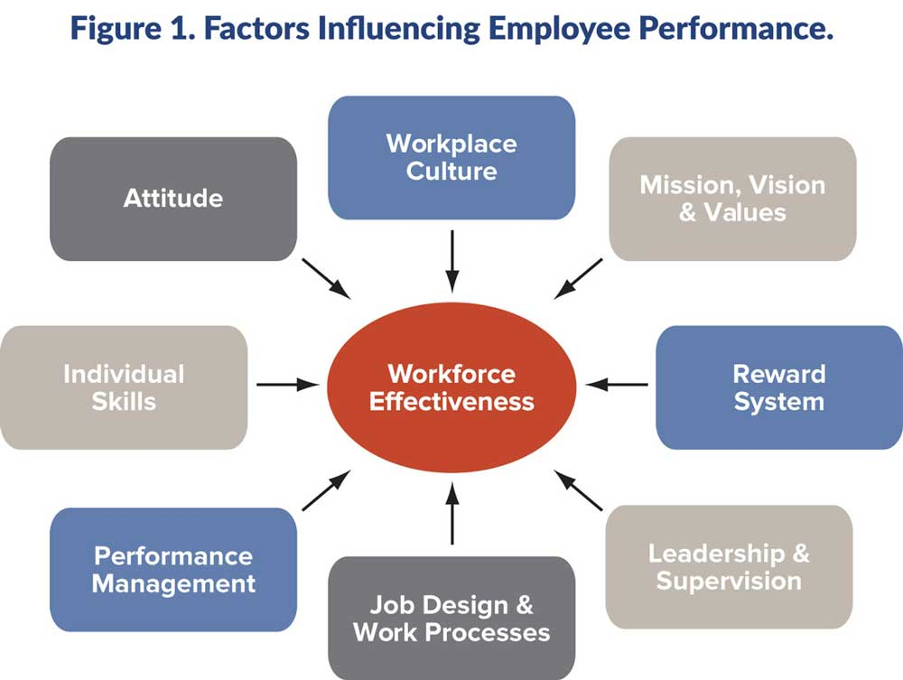 Why Your Workforce Strategy Needs To Be More Talent Centric Icma Org