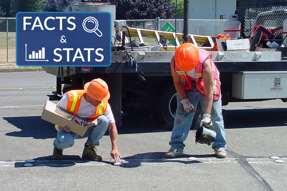 constuction workers painting road, facts and stats sticker above