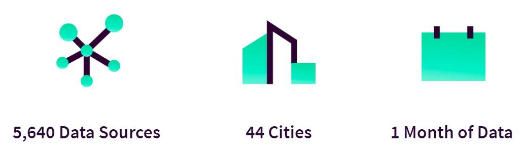 city health | icma org