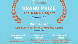 solar competition winners